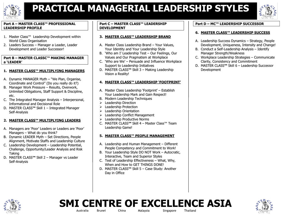 the 4 leadership styles